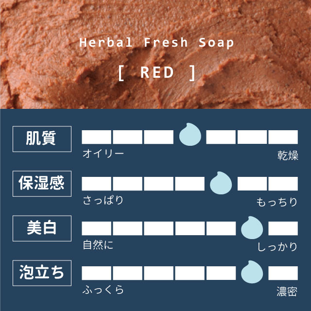 hfs_red_guide