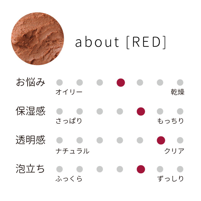 hfs_red_guide_02
